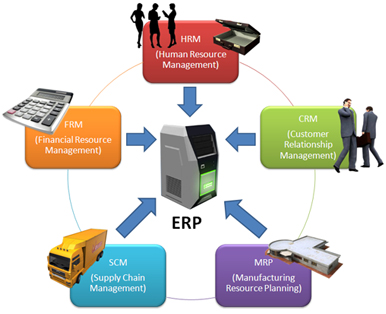 news-software-erp-indonesia