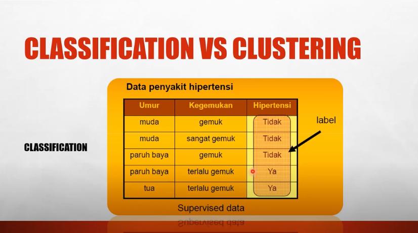 Tutorial Skripsi Data Mining Konsep Clustering Jasa Pembuatan Dan Bimbingan Penulisan Ilmiah Skripsi Tesis Dan Disertasi